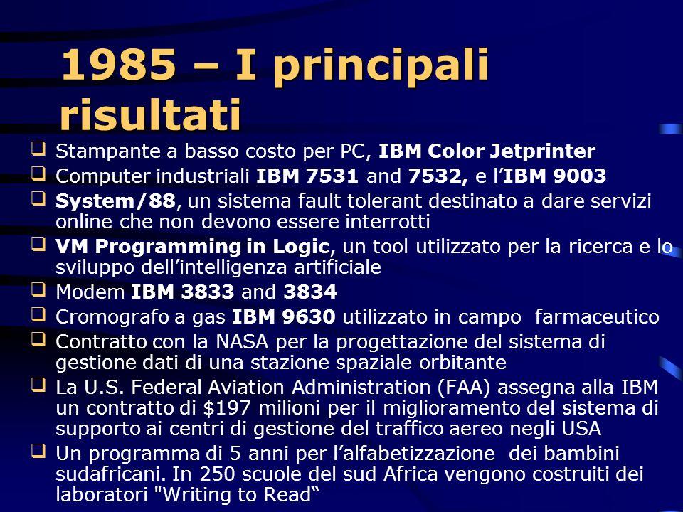 1985 – I principali risultati