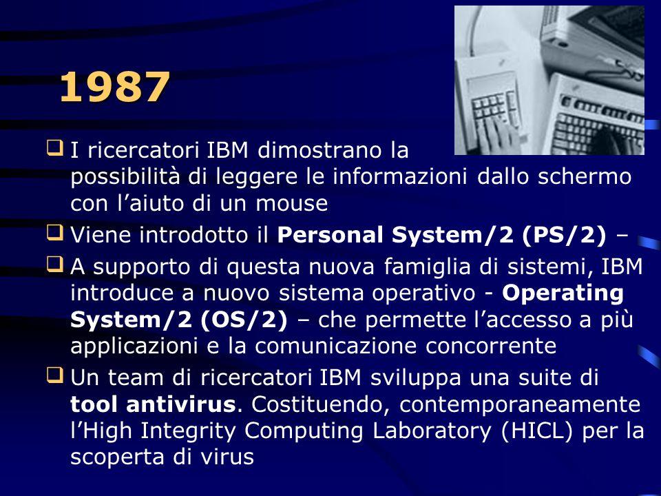 1987 I ricercatori IBM dimostrano la possibilità di leggere le informazioni dallo schermo con l'aiuto di un mouse.