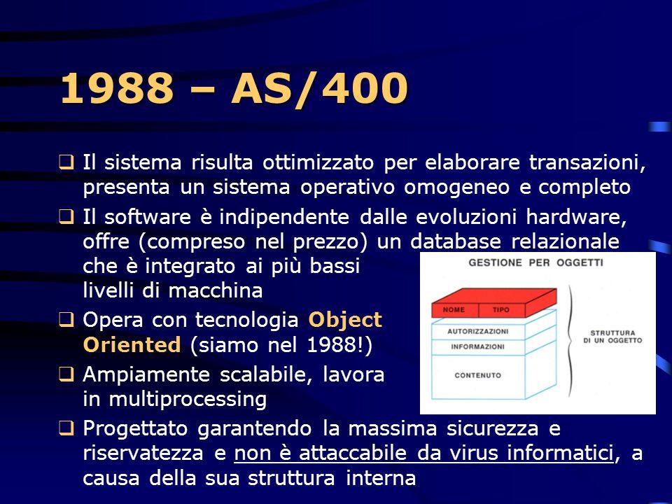 1988 – AS/400 Il sistema risulta ottimizzato per elaborare transazioni, presenta un sistema operativo omogeneo e completo.