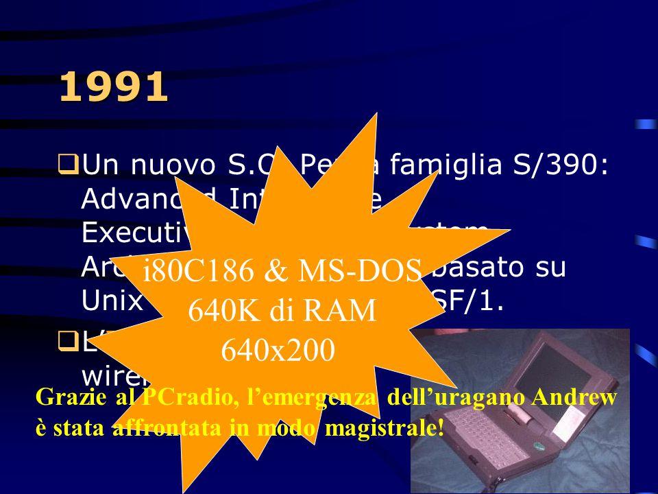 1991 i80C186 & MS-DOS. 640K di RAM. 640x200.