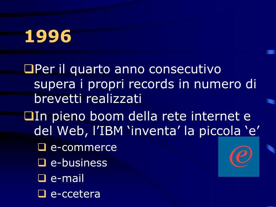1996 Per il quarto anno consecutivo supera i propri records in numero di brevetti realizzati.