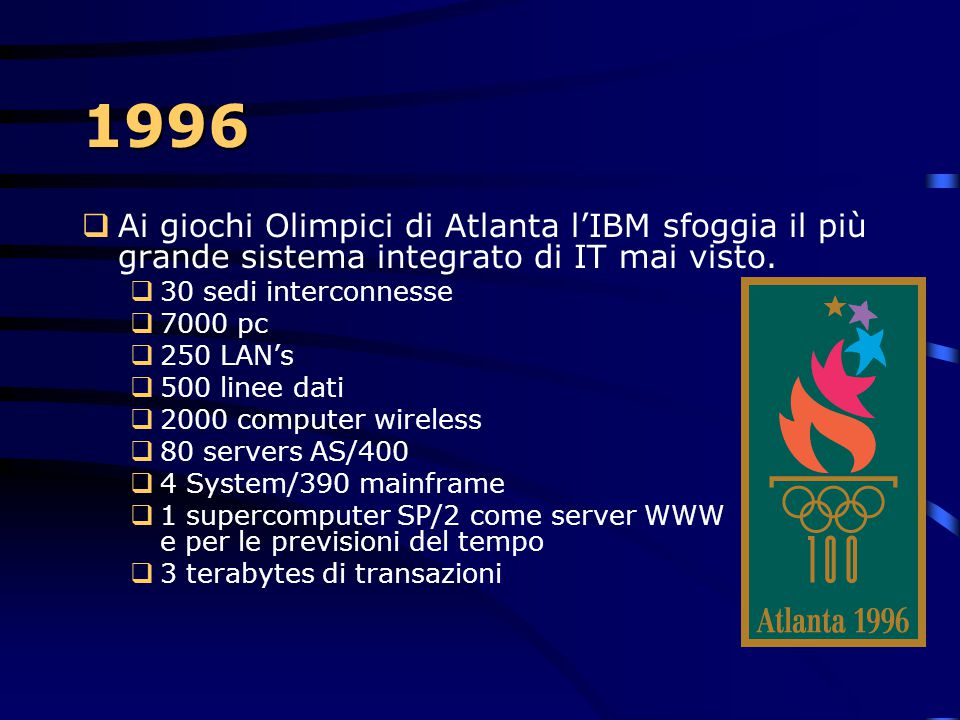 1996 Ai giochi Olimpici di Atlanta l'IBM sfoggia il più grande sistema integrato di IT mai visto. 30 sedi interconnesse.