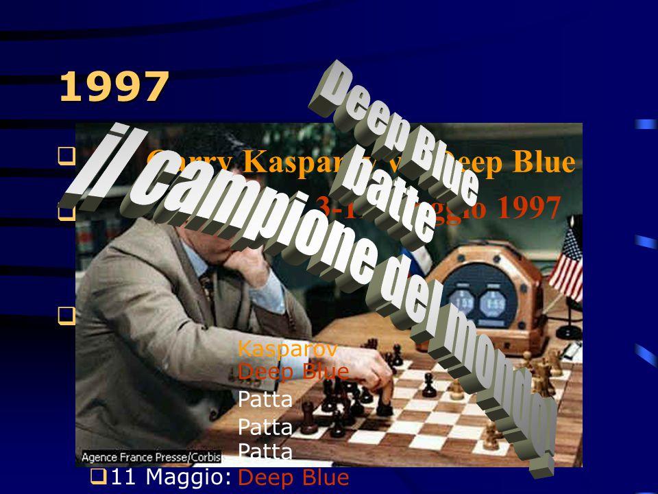 1997 Deep Blue il campione del mondo! batte
