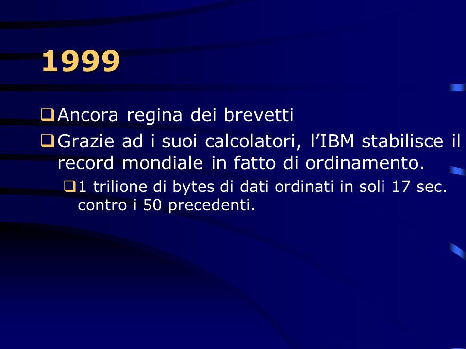 1999 Ancora regina dei brevetti
