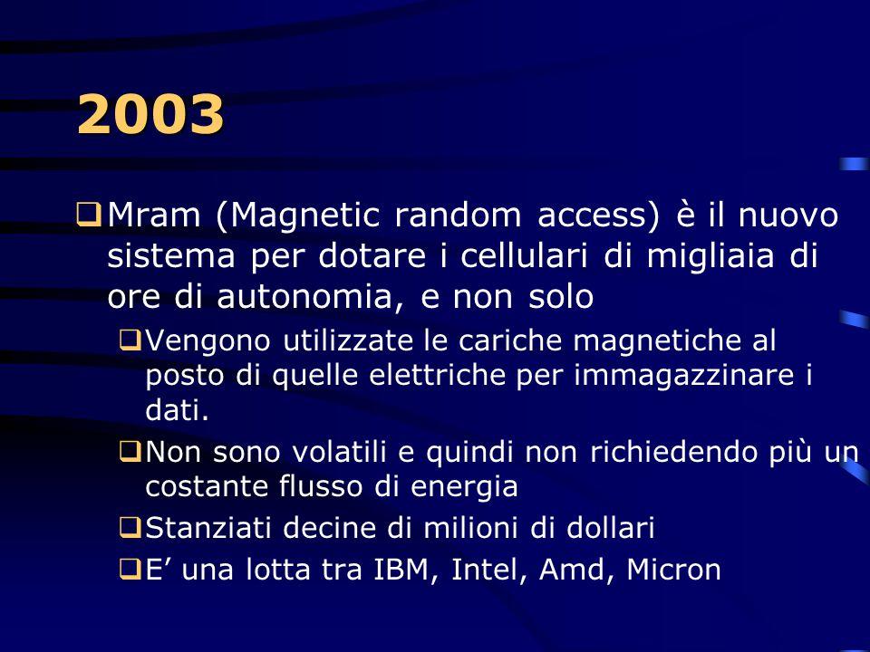 2003 Mram (Magnetic random access) è il nuovo sistema per dotare i cellulari di migliaia di ore di autonomia, e non solo.