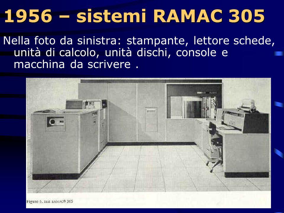 1956 – sistemi RAMAC 305 Nella foto da sinistra: stampante, lettore schede, unità di calcolo, unità dischi, console e macchina da scrivere .