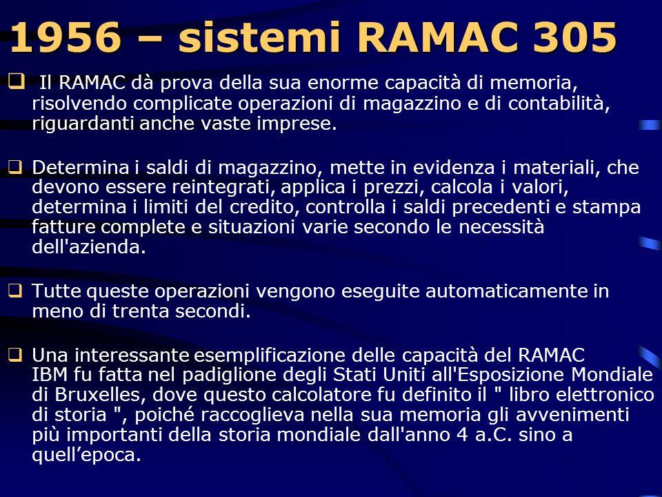 1956 – sistemi RAMAC 305