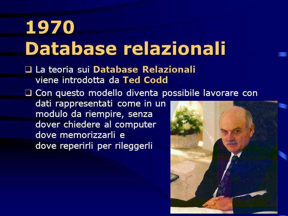 1970 Database relazionali La teoria sui Database Relazionali viene introdotta da Ted Codd.