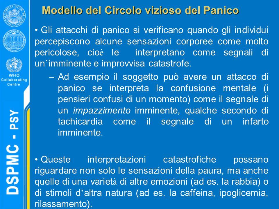 Modello del Circolo vizioso del Panico