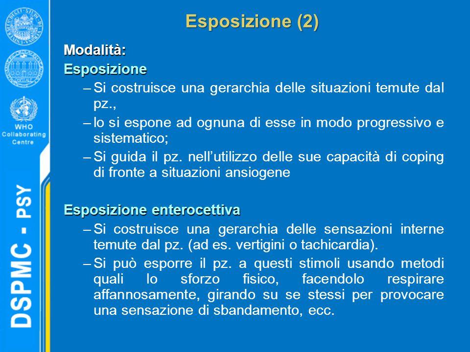 Esposizione (2) Modalità: Esposizione