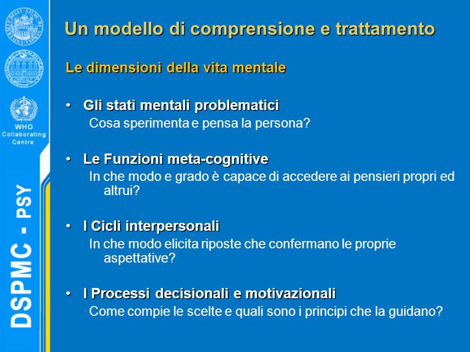 Un modello di comprensione e trattamento