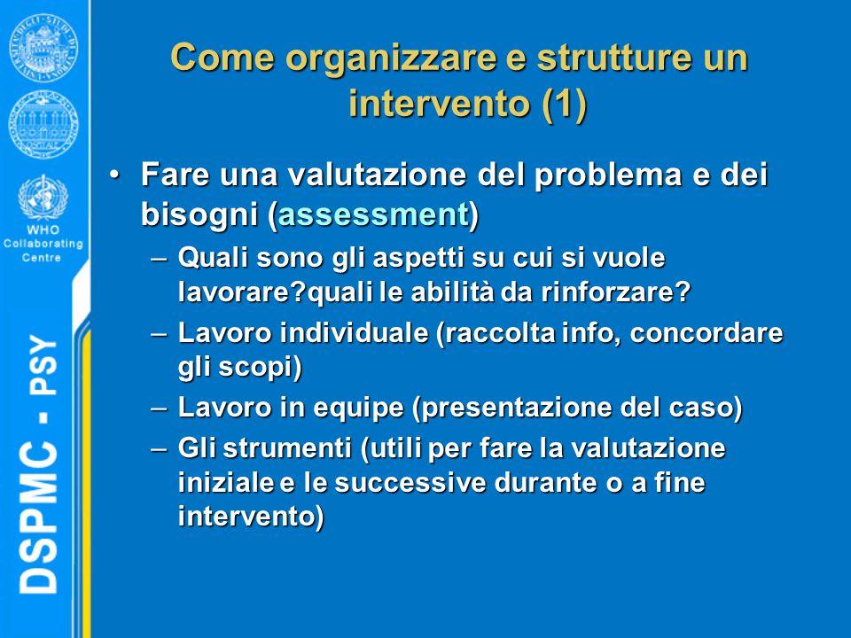 Come organizzare e strutture un intervento (1)