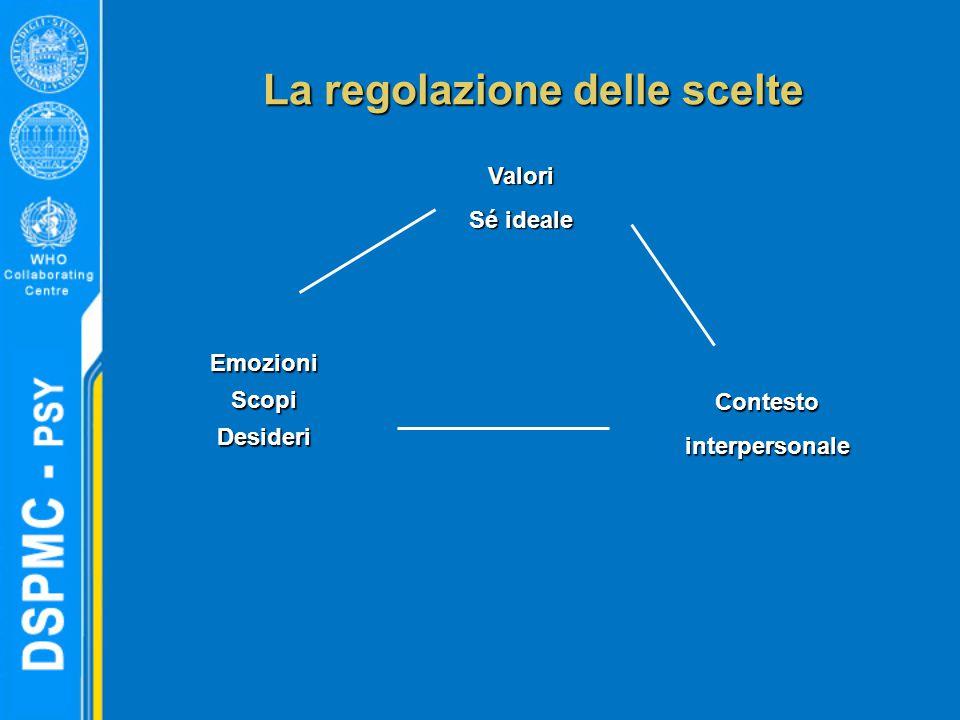 La regolazione delle scelte