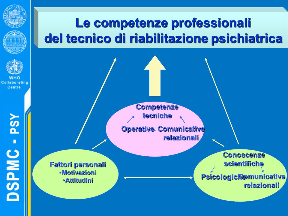 Le competenze professionali del tecnico di riabilitazione psichiatrica