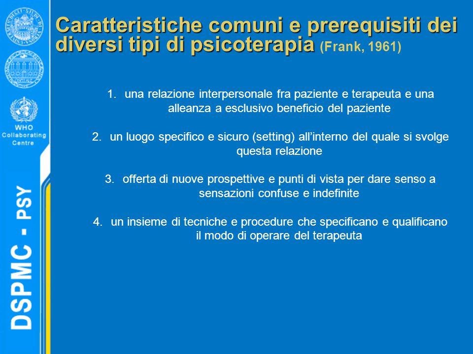 Caratteristiche comuni e prerequisiti dei diversi tipi di psicoterapia (Frank, 1961)