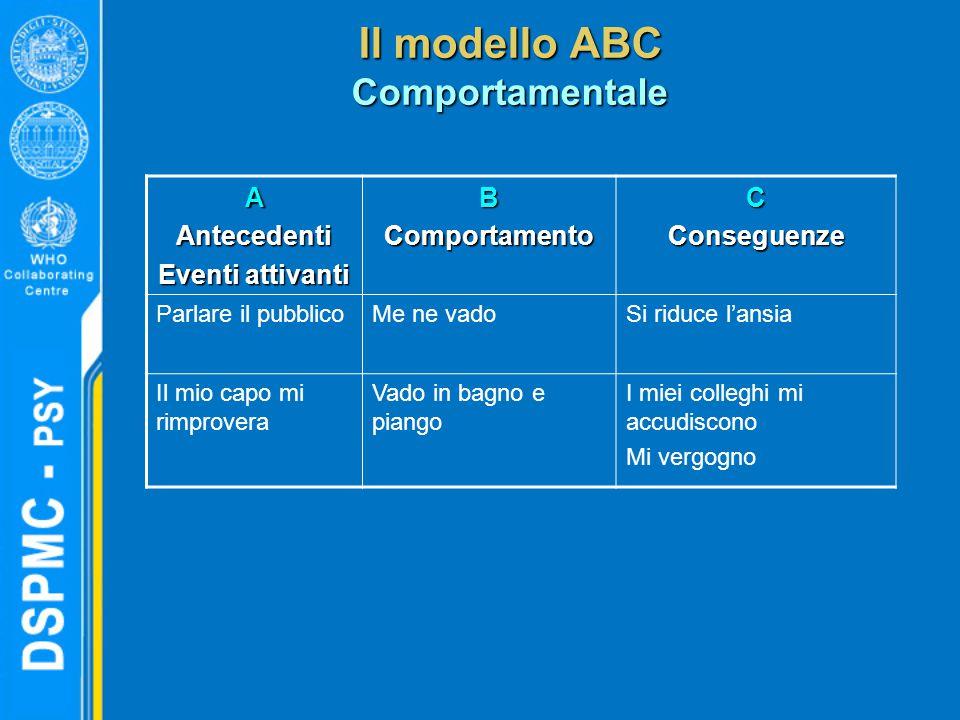 Il modello ABC Comportamentale