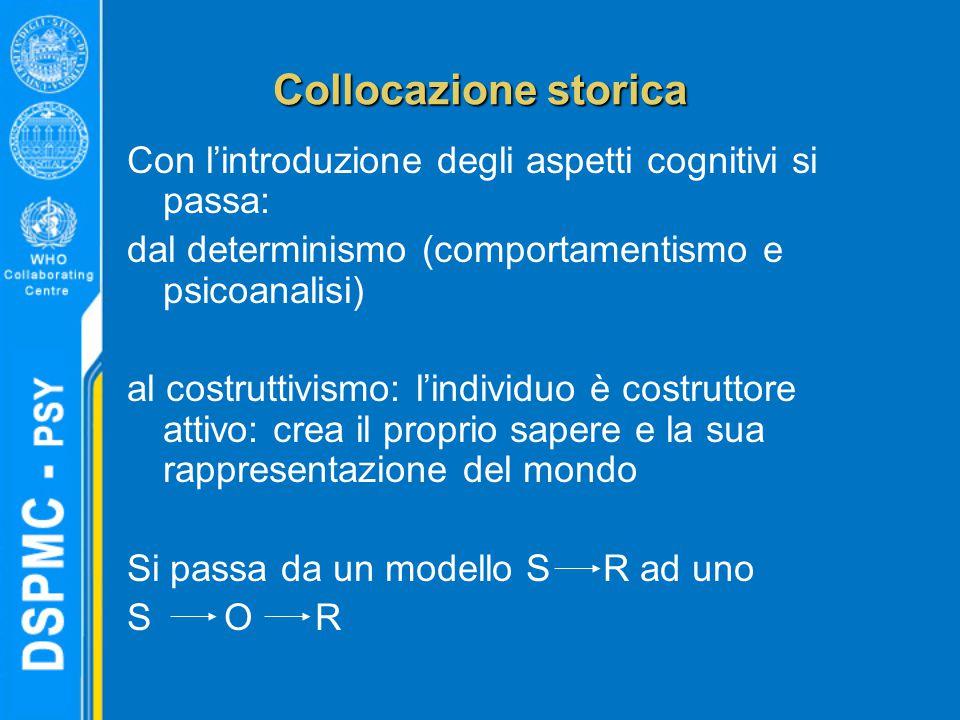 Collocazione storica Con l'introduzione degli aspetti cognitivi si passa: dal determinismo (comportamentismo e psicoanalisi)