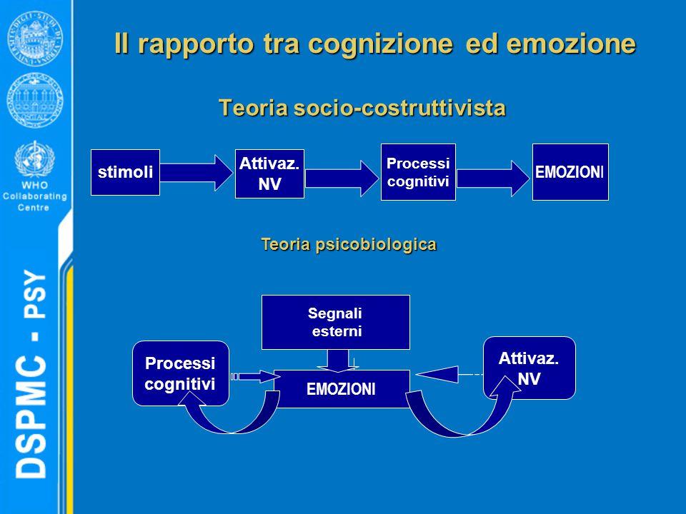 Il rapporto tra cognizione ed emozione
