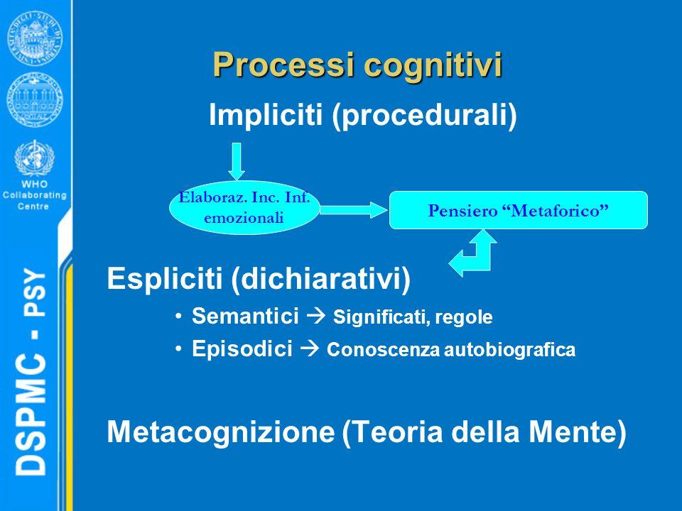 Impliciti (procedurali)