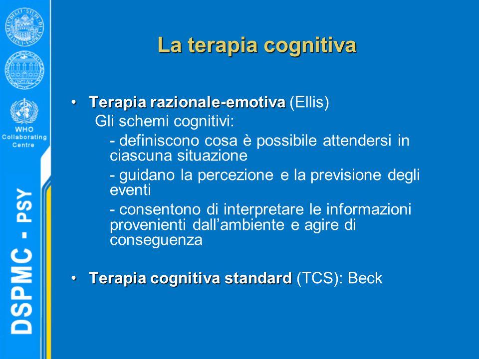 La terapia cognitiva Terapia razionale-emotiva (Ellis)