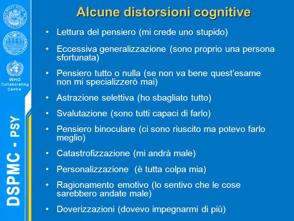 Alcune distorsioni cognitive