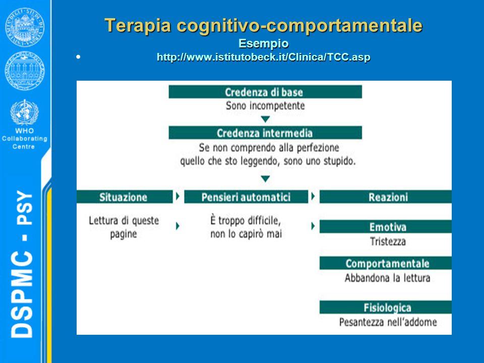 Terapia cognitivo-comportamentale Esempio http://www. istitutobeck