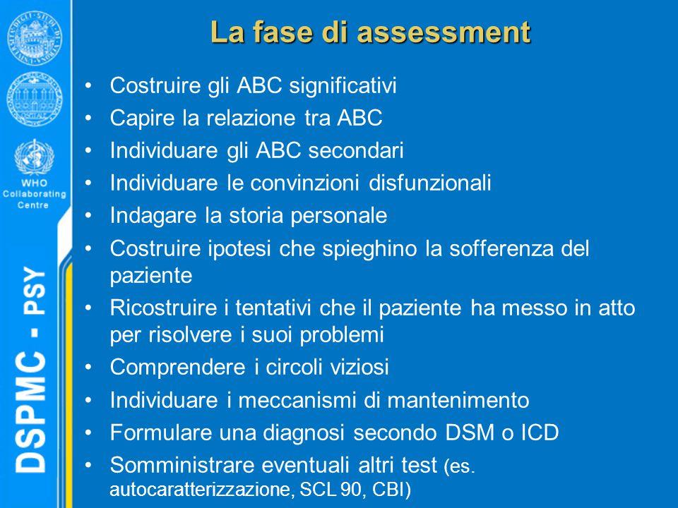 La fase di assessment Costruire gli ABC significativi