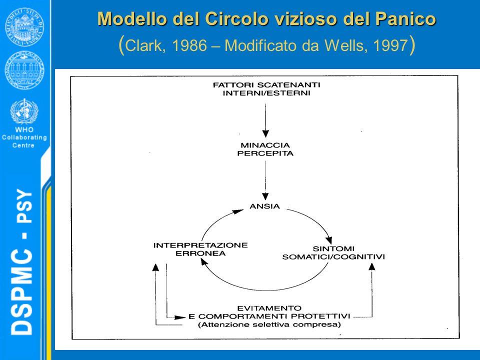 Modello del Circolo vizioso del Panico (Clark, 1986 – Modificato da Wells, 1997)