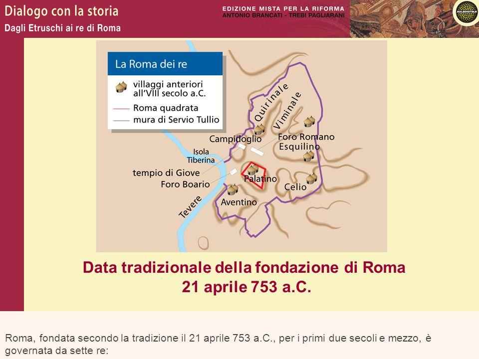 Data tradizionale della fondazione di Roma