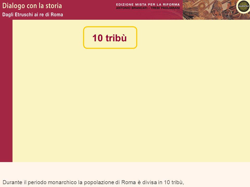10 tribù Durante il periodo monarchico la popolazione di Roma è divisa in 10 tribù,