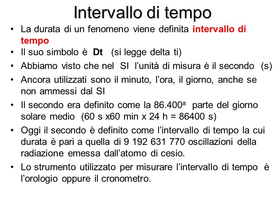 Intervallo di tempo La durata di un fenomeno viene definita intervallo di tempo. Il suo simbolo è Dt (si legge delta ti)