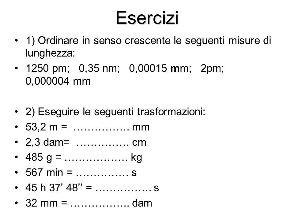 Esercizi 1) Ordinare in senso crescente le seguenti misure di lunghezza: 1250 pm; 0,35 nm; 0,00015 mm; 2pm; 0,000004 mm.