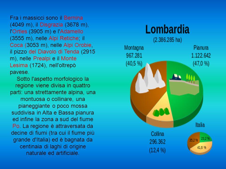 Fra i massicci sono il Bernina (4049 m), il Disgrazia (3678 m), l Ortles (3905 m) e l Adamello (3555 m), nelle Alpi Retiche; il Coca (3053 m), nelle Alpi Orobie, il pizzo del Diavolo di Tenda (2915 m), nelle Prealpi e il Monte Lesima (1724), nell oltrepò pavese.