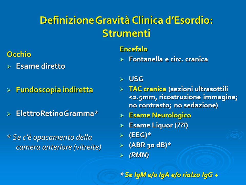Definizione Gravità Clinica d'Esordio: Strumenti