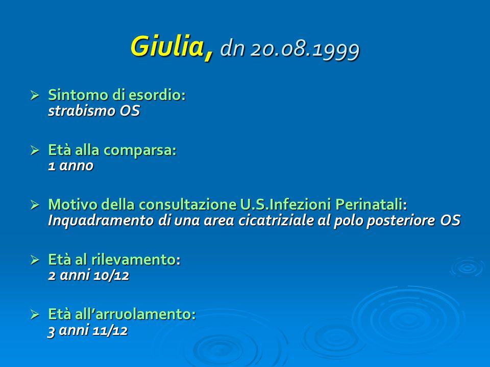 Giulia, dn 20.08.1999 Sintomo di esordio: strabismo OS