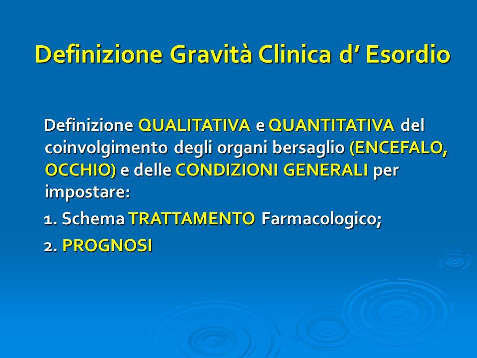 Definizione Gravità Clinica d' Esordio
