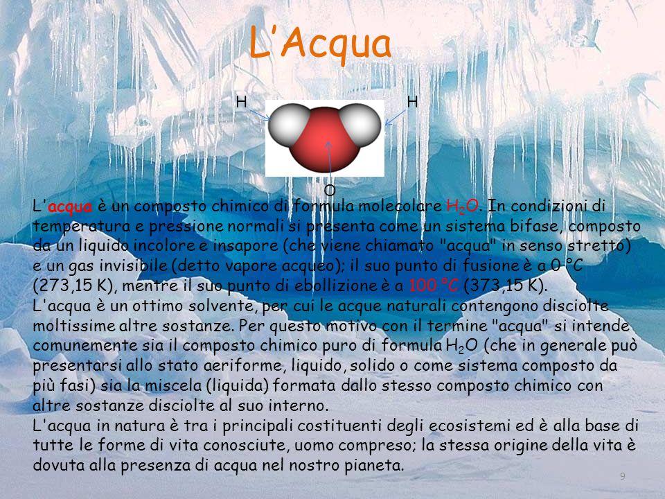 L'Acqua H. H. O.
