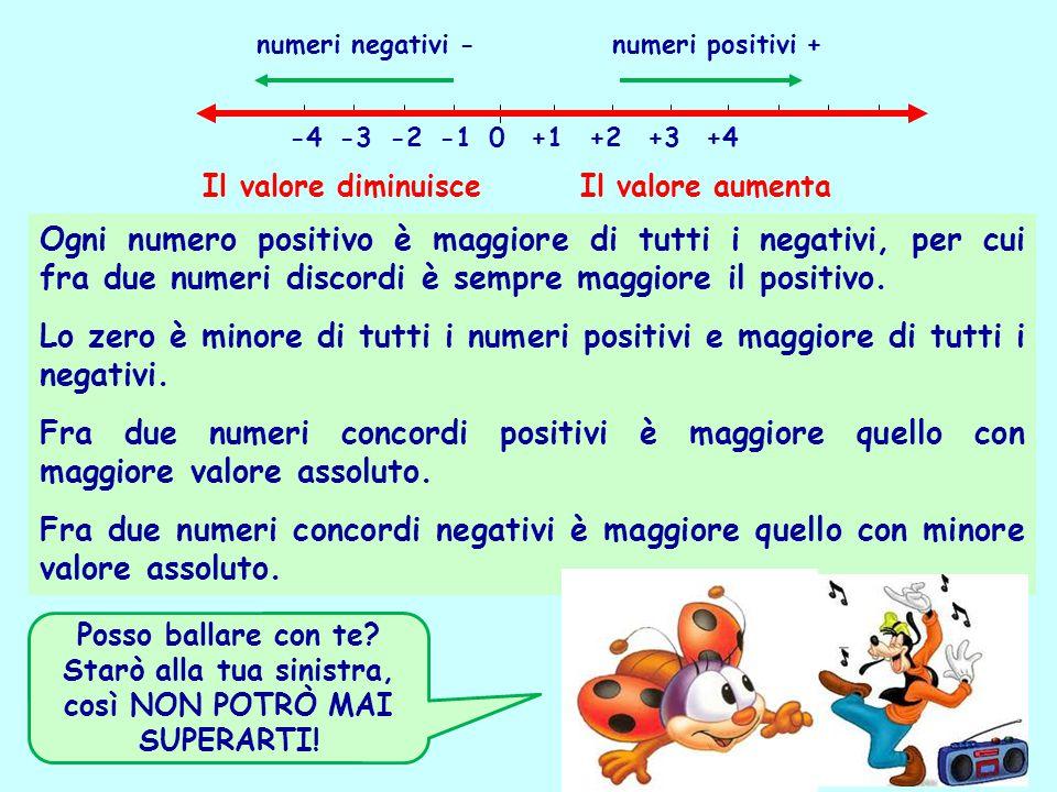 numeri negativi - numeri positivi +