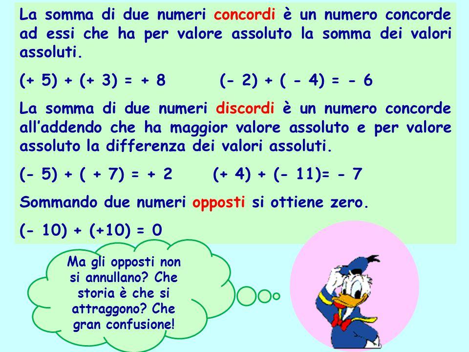 Sommando due numeri opposti si ottiene zero. (- 10) + (+10) = 0