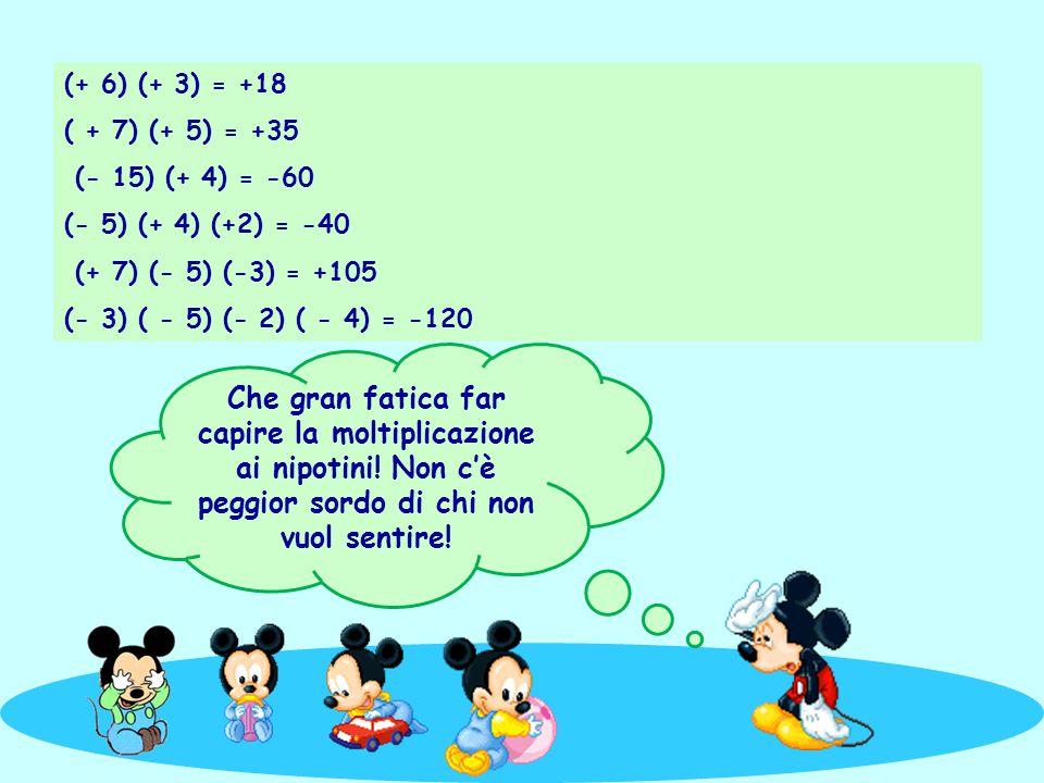 (+ 6) (+ 3) = +18 ( + 7) (+ 5) = +35. (- 15) (+ 4) = -60. (- 5) (+ 4) (+2) = -40. (+ 7) (- 5) (-3) = +105.