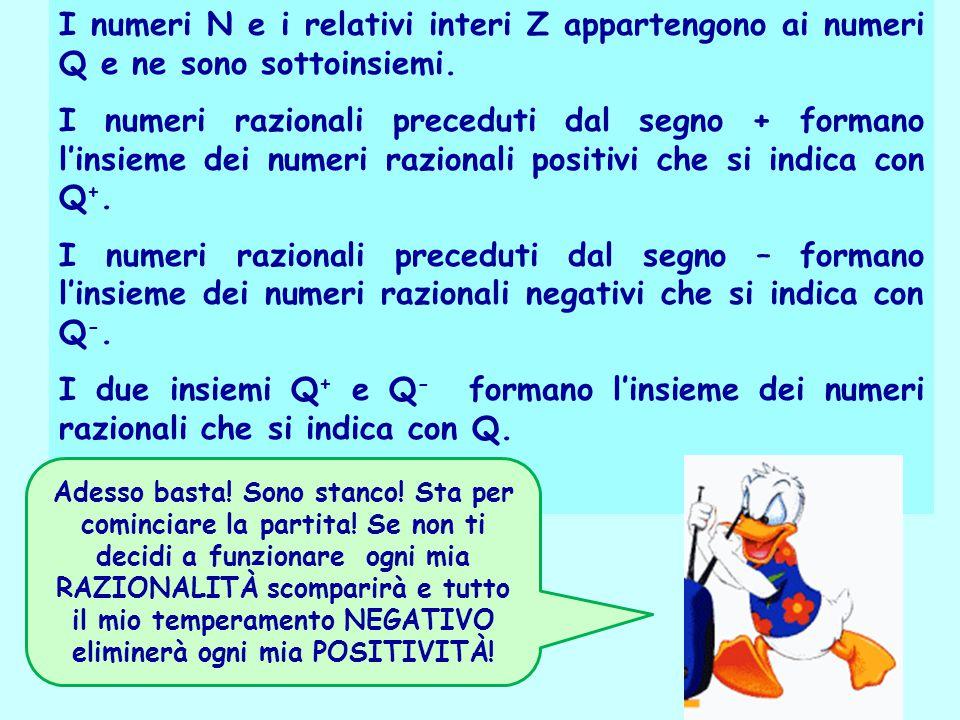 I numeri N e i relativi interi Z appartengono ai numeri Q e ne sono sottoinsiemi.