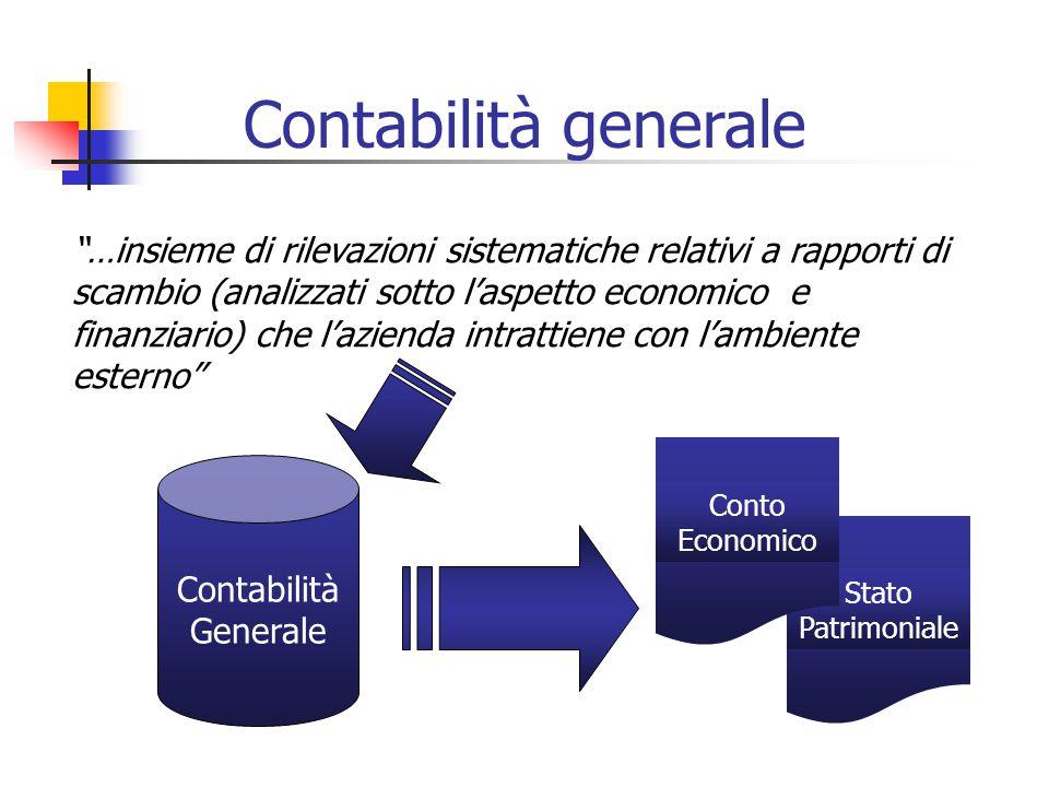 Contabilità generale