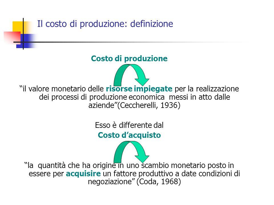 Il costo di produzione: definizione
