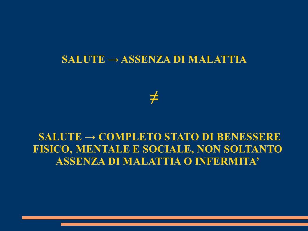 SALUTE → ASSENZA DI MALATTIA