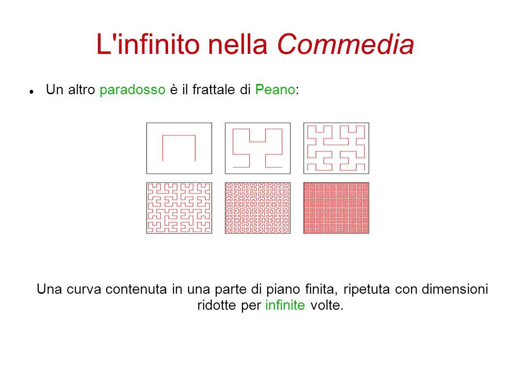 L infinito nella Commedia