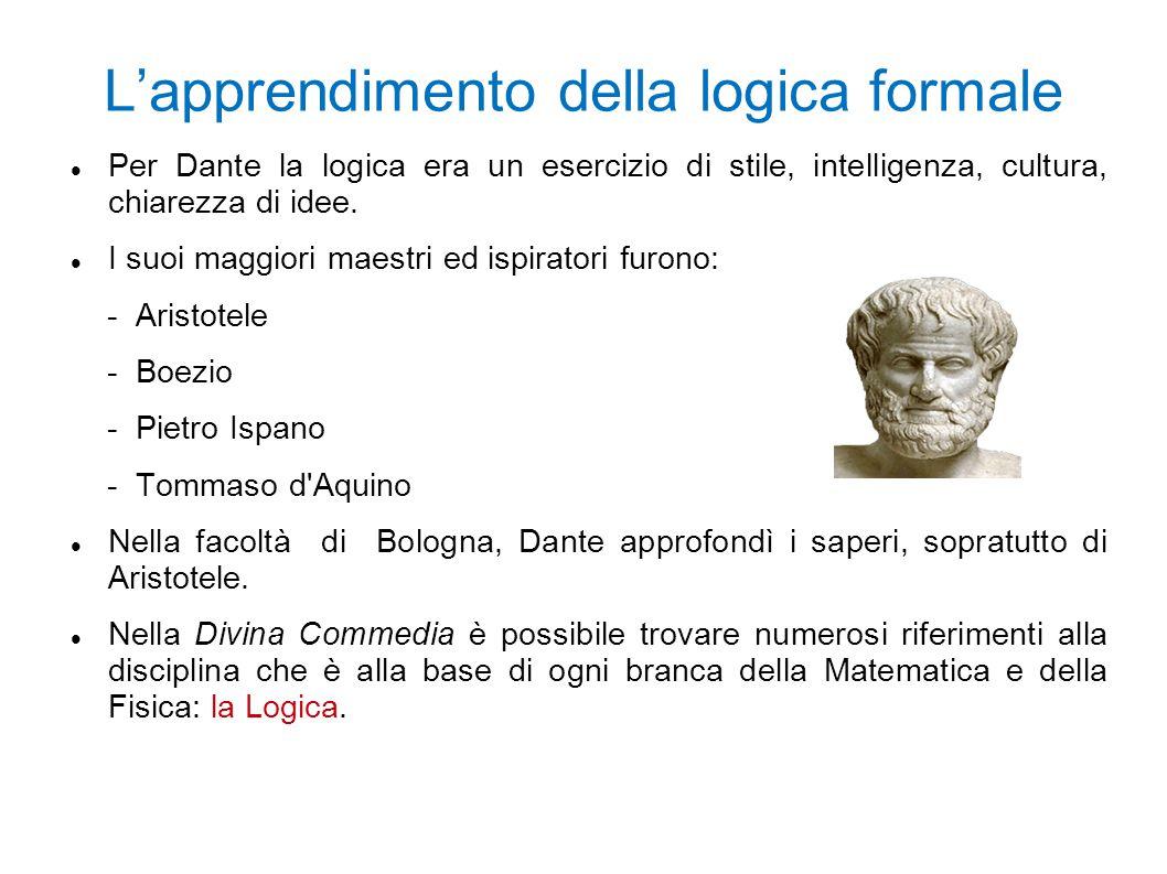 L'apprendimento della logica formale