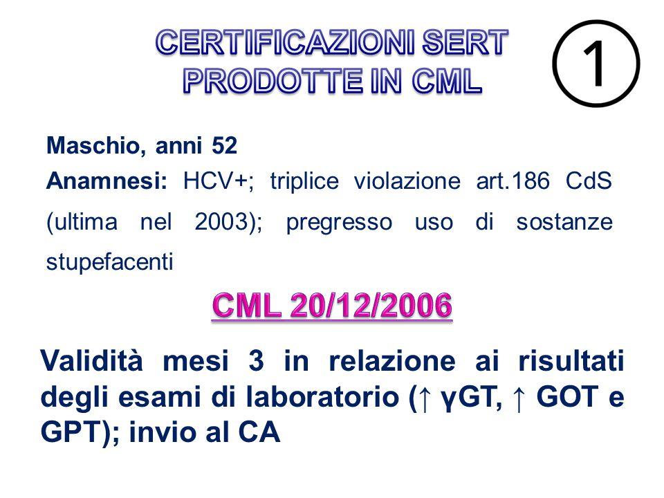 CERTIFICAZIONI SERT PRODOTTE IN CML CML 20/12/2006