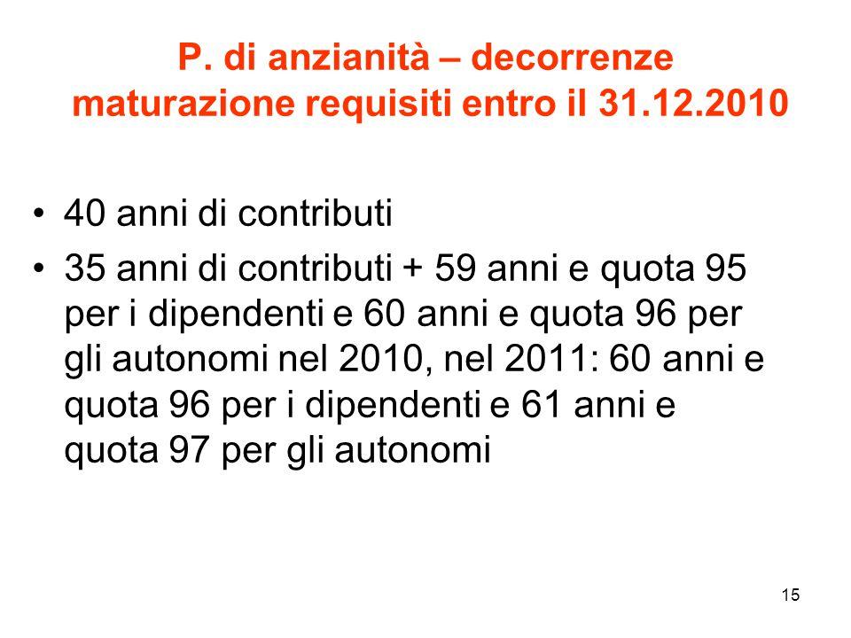 P. di anzianità – decorrenze maturazione requisiti entro il 31.12.2010