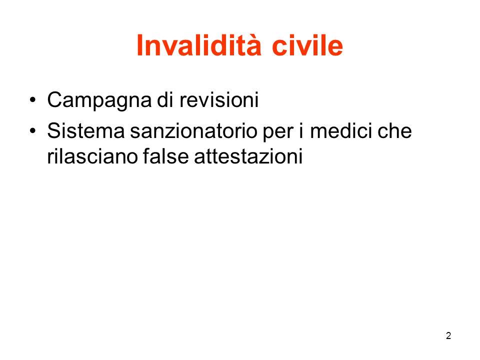 Invalidità civile Campagna di revisioni