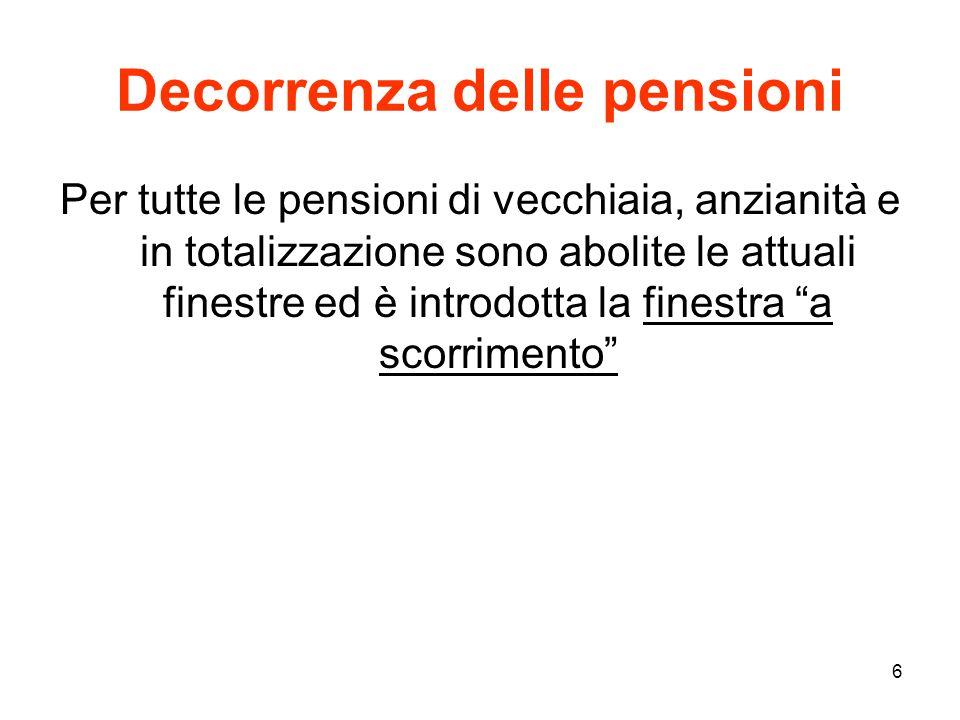 Decorrenza delle pensioni